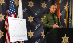 OC Officials Slam State Prison System for Releasing Inmates Early