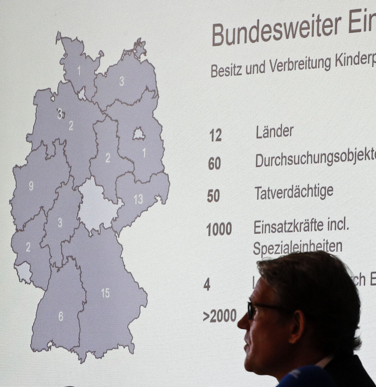 Germany Child Sex Abuse
