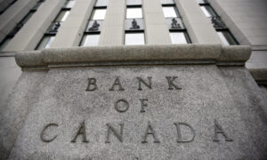 Bank of Canada to Revisit Inflation-Targeting, Shadowing Fed: Reuters Poll
