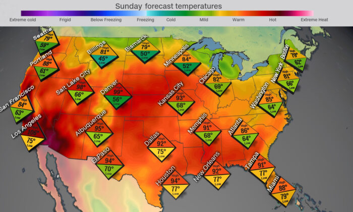 There will bring a dramatic temperature swing to a large portion of the country as many deal with record-breaking, triple-digit heat over Labor Day weekend. (CNN Weather)