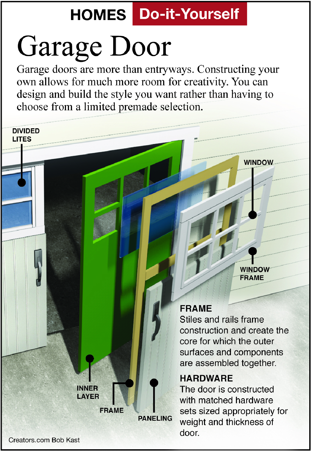 diy garage door infographic