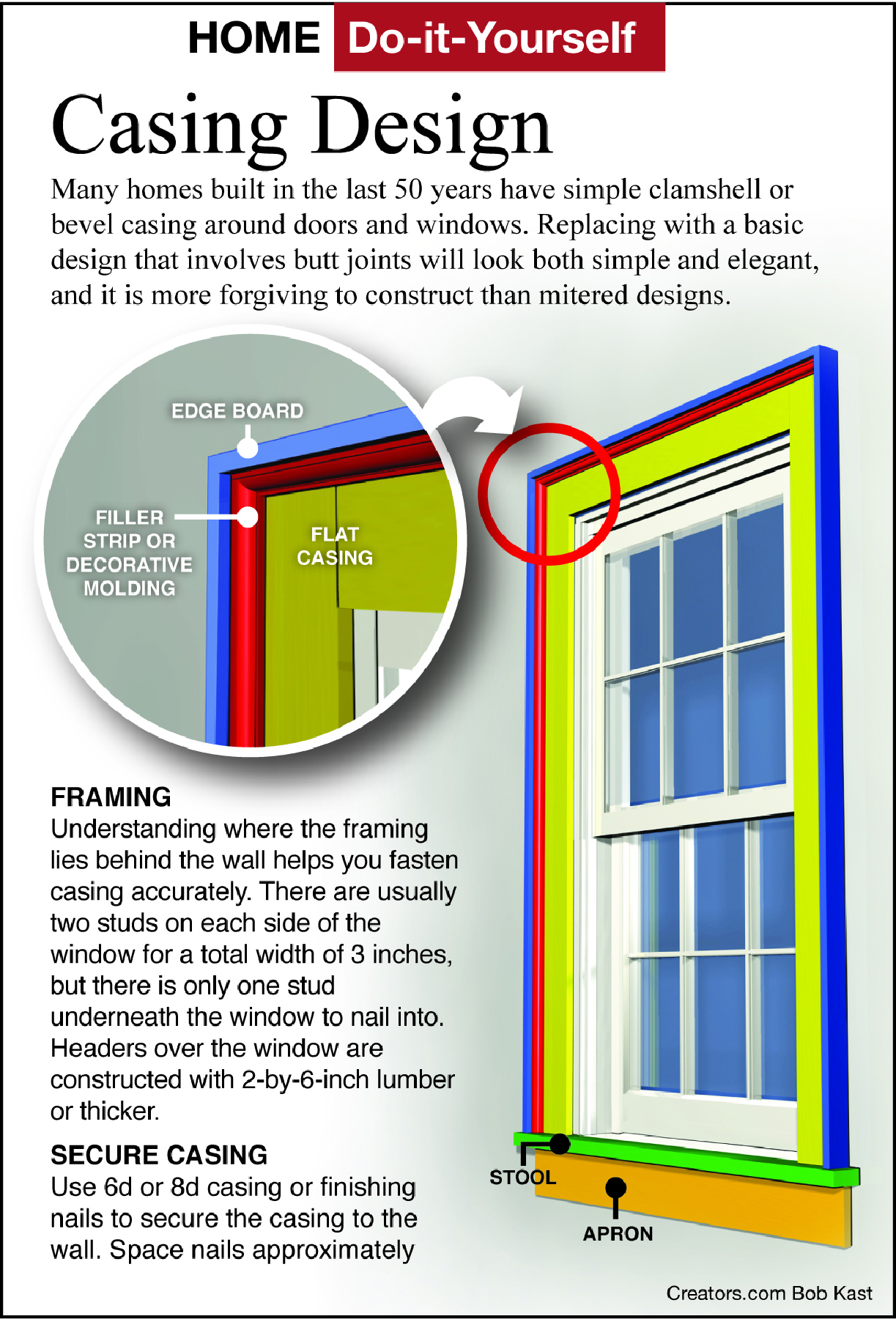 Casing-design-infographic