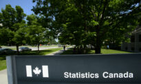Number of Exporters in August Still Below Pre-Pandemic Level, Recovering Steadily: Statistics Canada