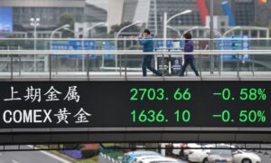 More Pain Ahead for Chinese Bond Market