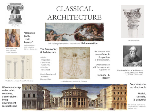 CLASSICAL ARCHITECTURE DISPLAY BOARD I V