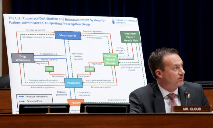 A chart on prescription drugs is displayed by Rep. Michael Cloud (R-Texas) during a hearing at the U.S. Capitol Building in Washington on Sept. 30, 2020. (Greg Nash/POOL/AFP via Getty Images)