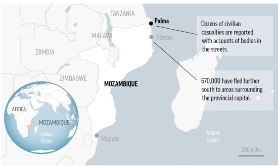 Rebels Besiege Town in Northern Mozambique for 5th Day; Dozens Killed