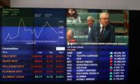 IMF Forecasts Australian Economy to Bounce Back