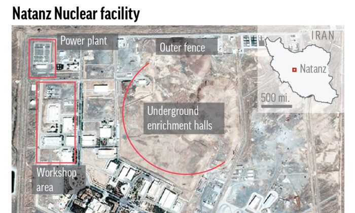 Nuclear Facility-Iran