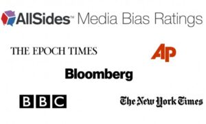 Opinion: How Readers Rated the Media Bias of AP, BBC and The Epoch Times, and More
