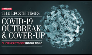 Infographic: COVID-19 Outbreak & Cover-up