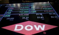 Dow Expects Strong Sales as Higher Prices Power Beat