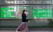 World Shares Mostly Lower as Chinese Growth Data Disappoints
