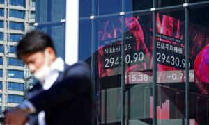 Shares Gain on Earnings Optimism